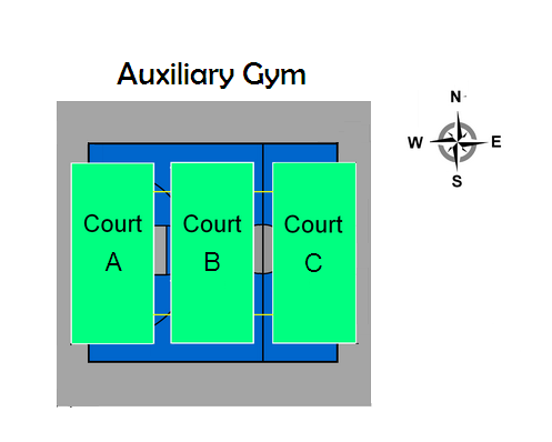 Layout of auxiliary gym badminton courts